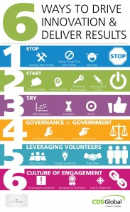 6 Ways to Drive Innovation