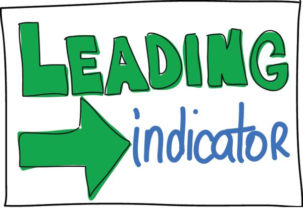 Forex trading tip use leading indicators