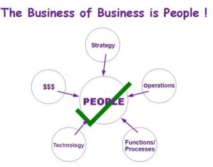 People Focus